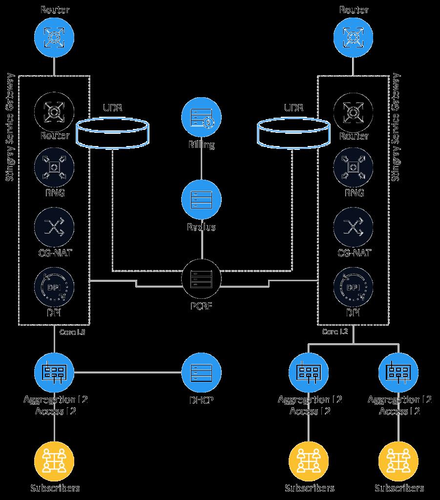 Схематическое изображение архитектуры решения